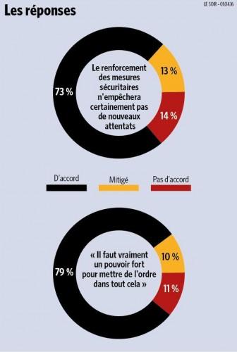Source : Le Soir, 31 mars 2016.